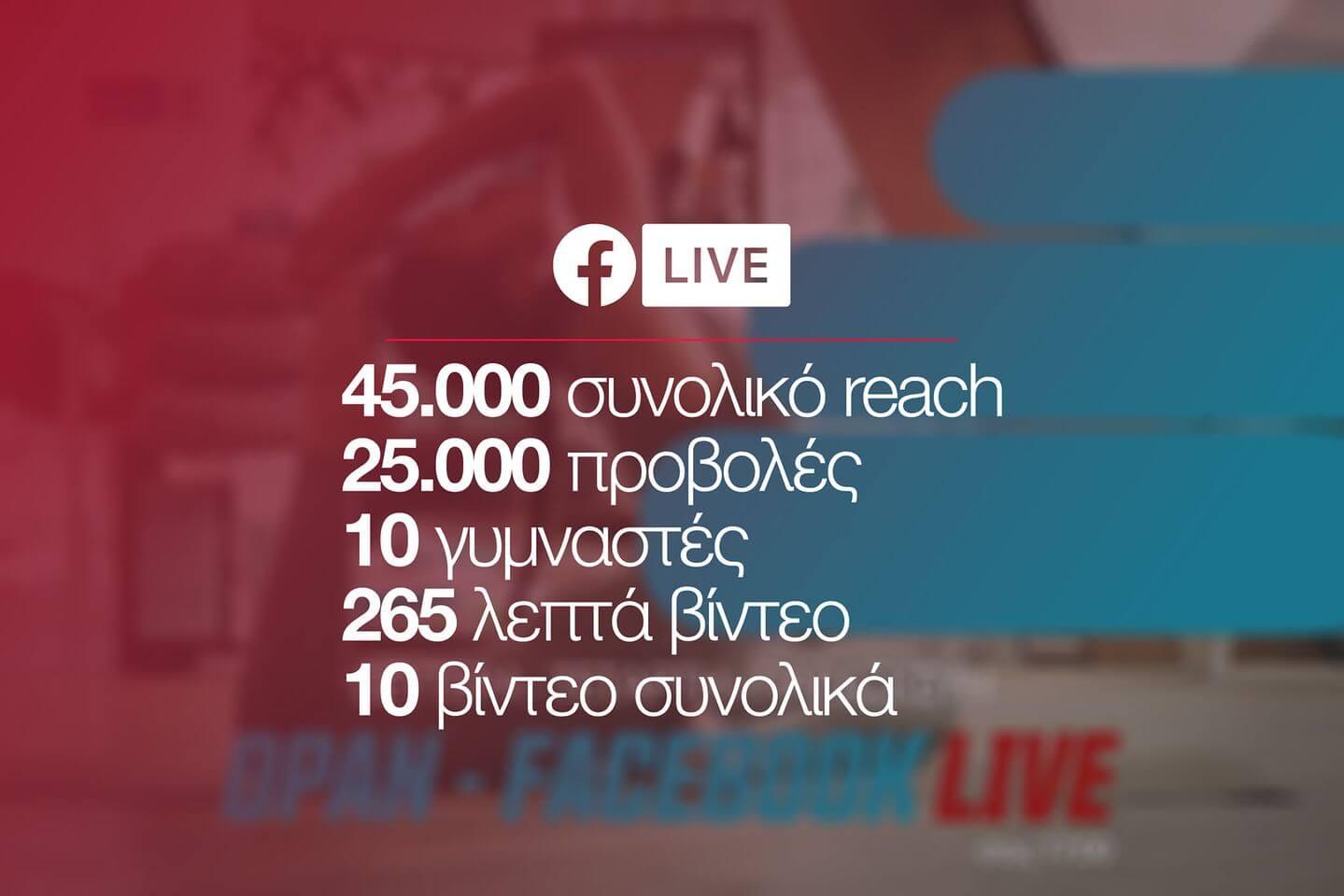 Δήμος Πειραιά : 45.000 θεατές παρακολούθησαν τα on line προγράμματα γυμναστικής