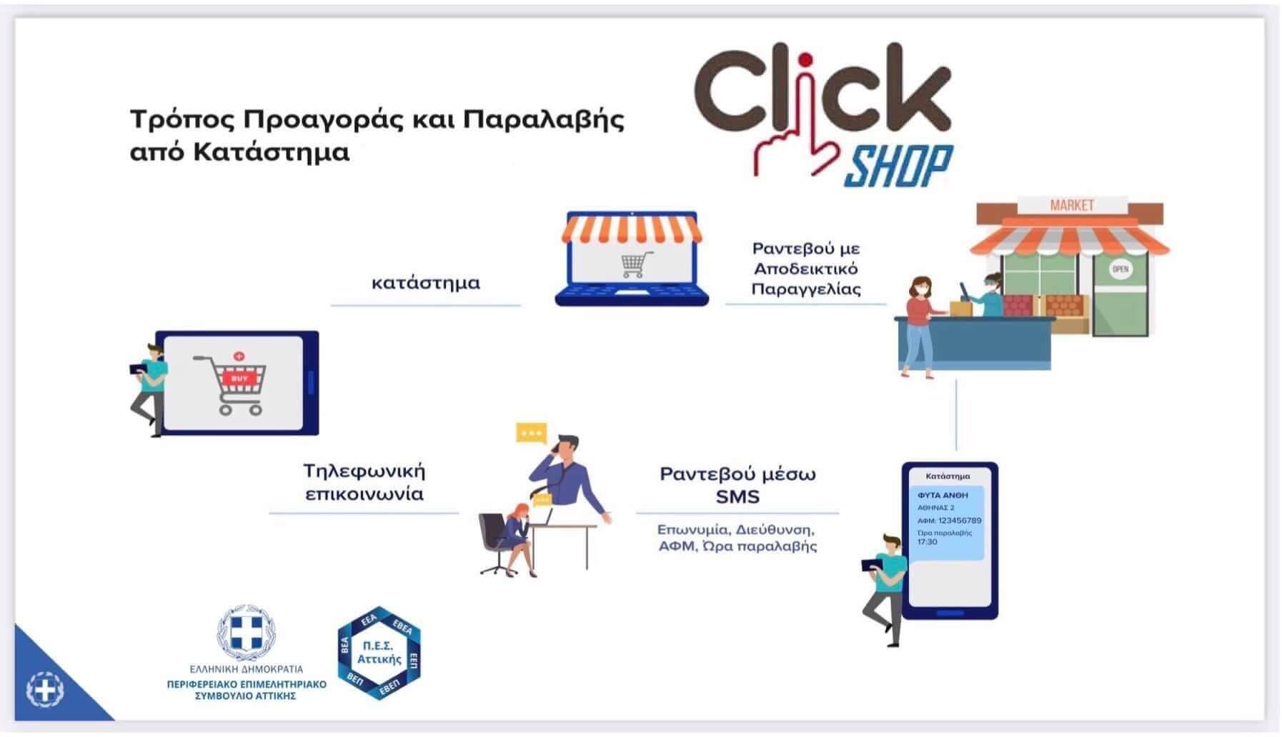 Βασίλης Κορκίδης :  Στο «κόκκινο» η Αττική, στα «μαύρα» η αγορά και «click back» η λιανική
